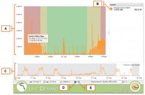 MyEyedro Client – Live Demand