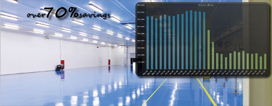 70% Energy Savings Achieved