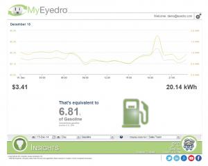 MyEyedro-InsightsPlugin-Gasoline
