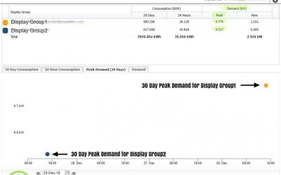 New MyEyedro Peak Electricity Demand Plugin