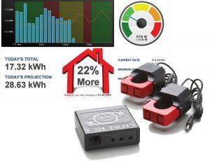 eyedro home electricity monitor
