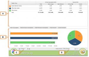 MyEyedro Client – Portfolio