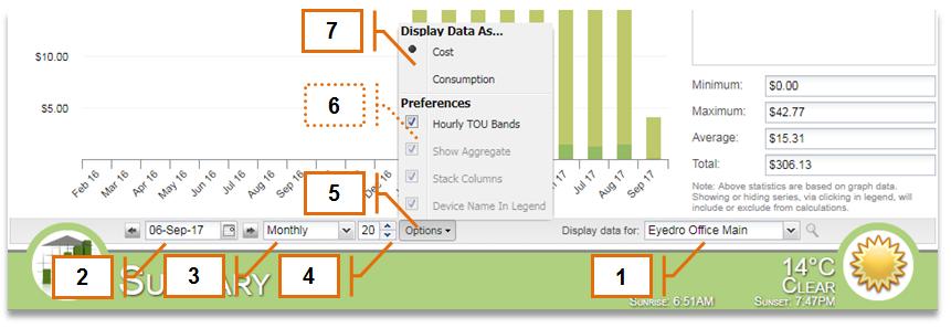 Screenshot of MyEyedro Client - Customizing Summary