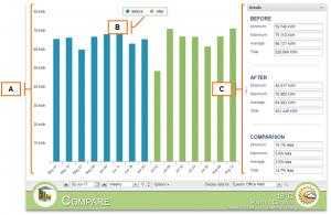 MyEyedro Client – Compare