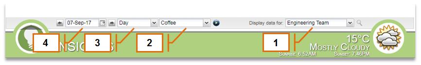 Screenshot of MyEyedro Client - Customizing Insights