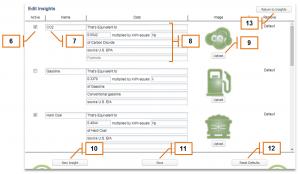 MyEyedro Client – Customizing Insights