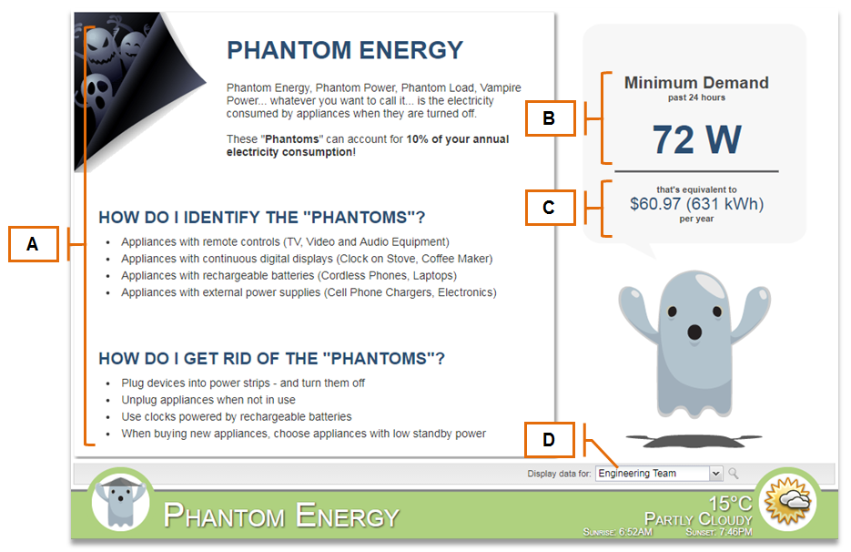 Screenshot of MyEyedro Client - Phantom Energy