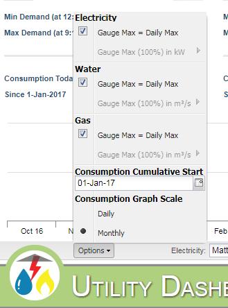 MyEyedro Utility Dashboard Config