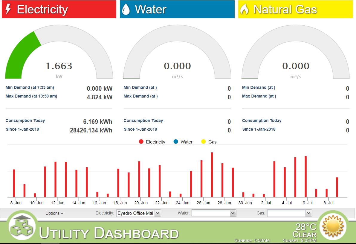 MyEyedro utility dashboard